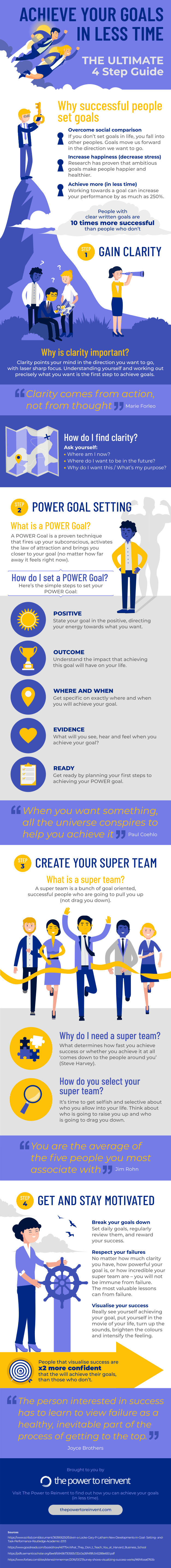 achieve your goals ultimate guide to goal setting infographic